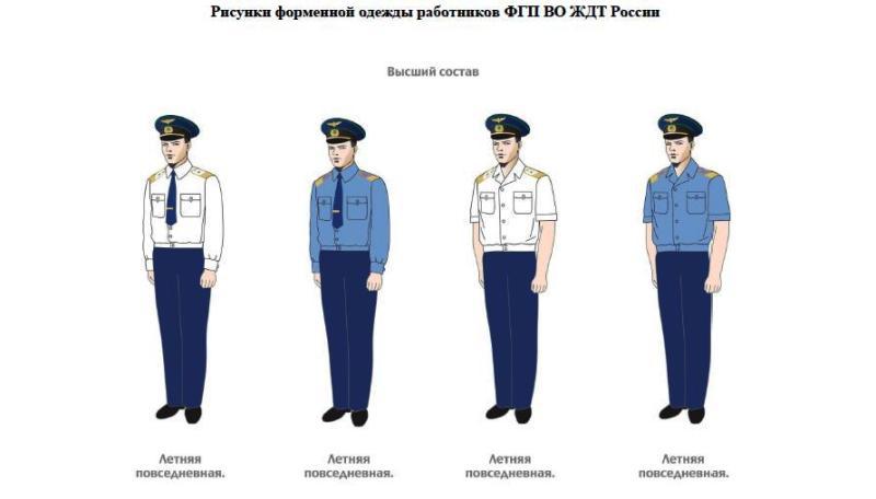 Внедрение собственной разработки, комплекса «Орелучет: Форма обмундирования ФГП ВО ЖДТ России»
